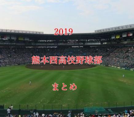 熊本西高校野球部メンバー2019