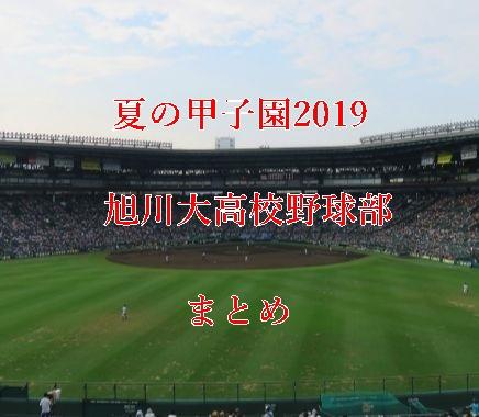 旭川大高校野球部メンバー2019